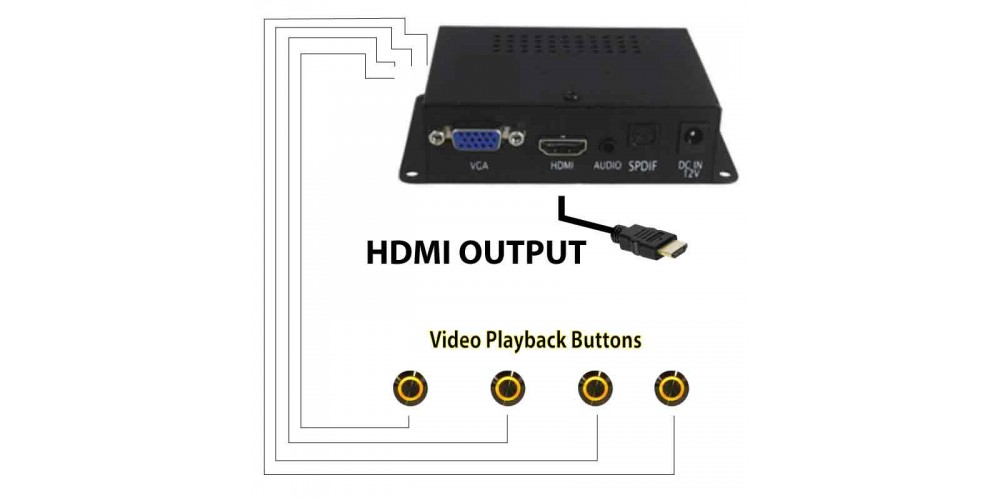 1080P HDMI Media Player for Digital Signage