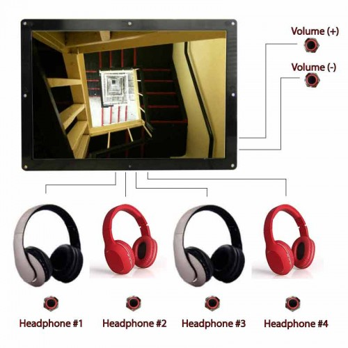 10 inch LCD Headphone Demonstrator
